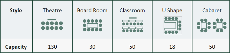 Diagram showing room capacity