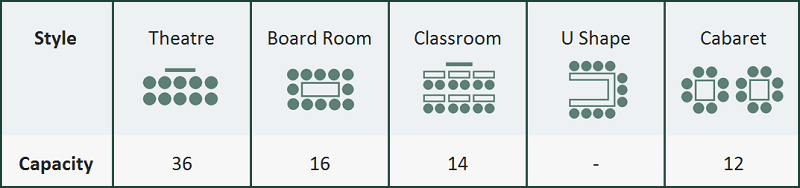 Diagram of room capacity