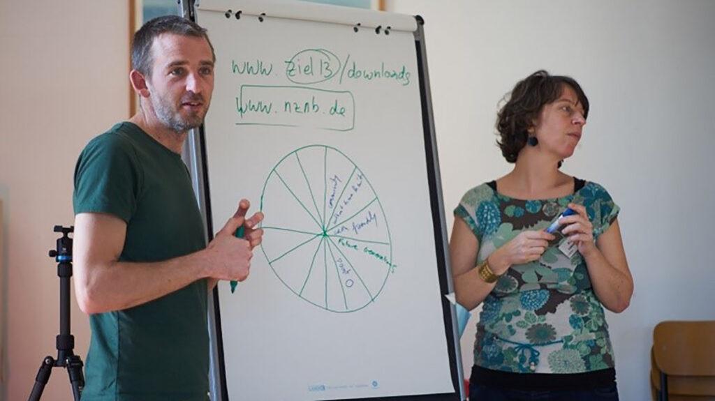 Steve using the 'camembert method' of group work